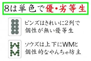麻雀牌の覚え方 8