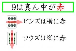 麻雀牌の覚え方 9