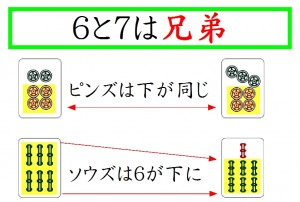 麻雀牌の覚え方 6と7