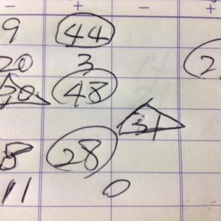 記録用紙に得点やトップやハコテンの記入例
