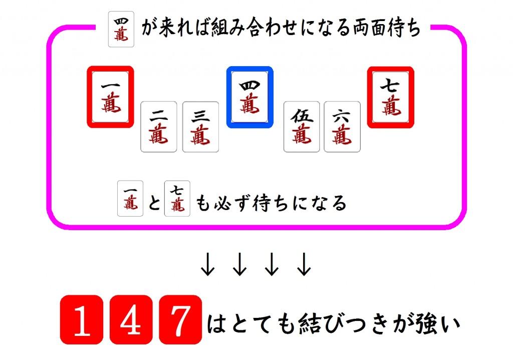 スジの原理を図解 147